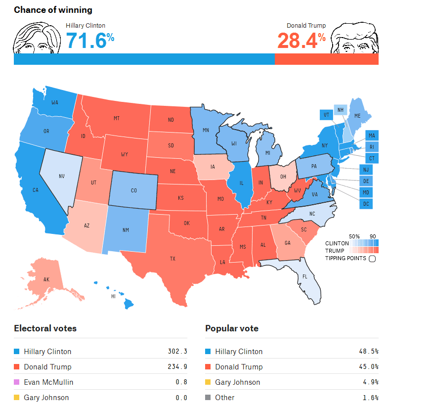 2016-election-forecast-fivethirtyeight